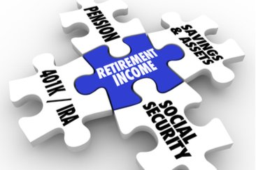 Basic Retirement Income Formula